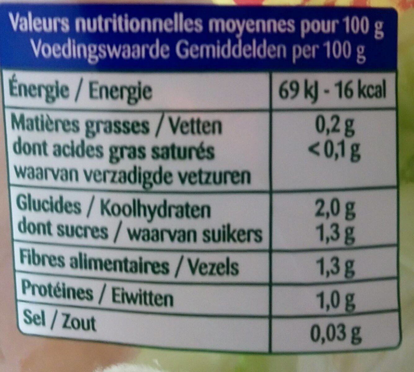 Coeur de laitue - Nutrition facts