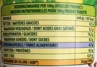 Lentilles - Voedigswaarden