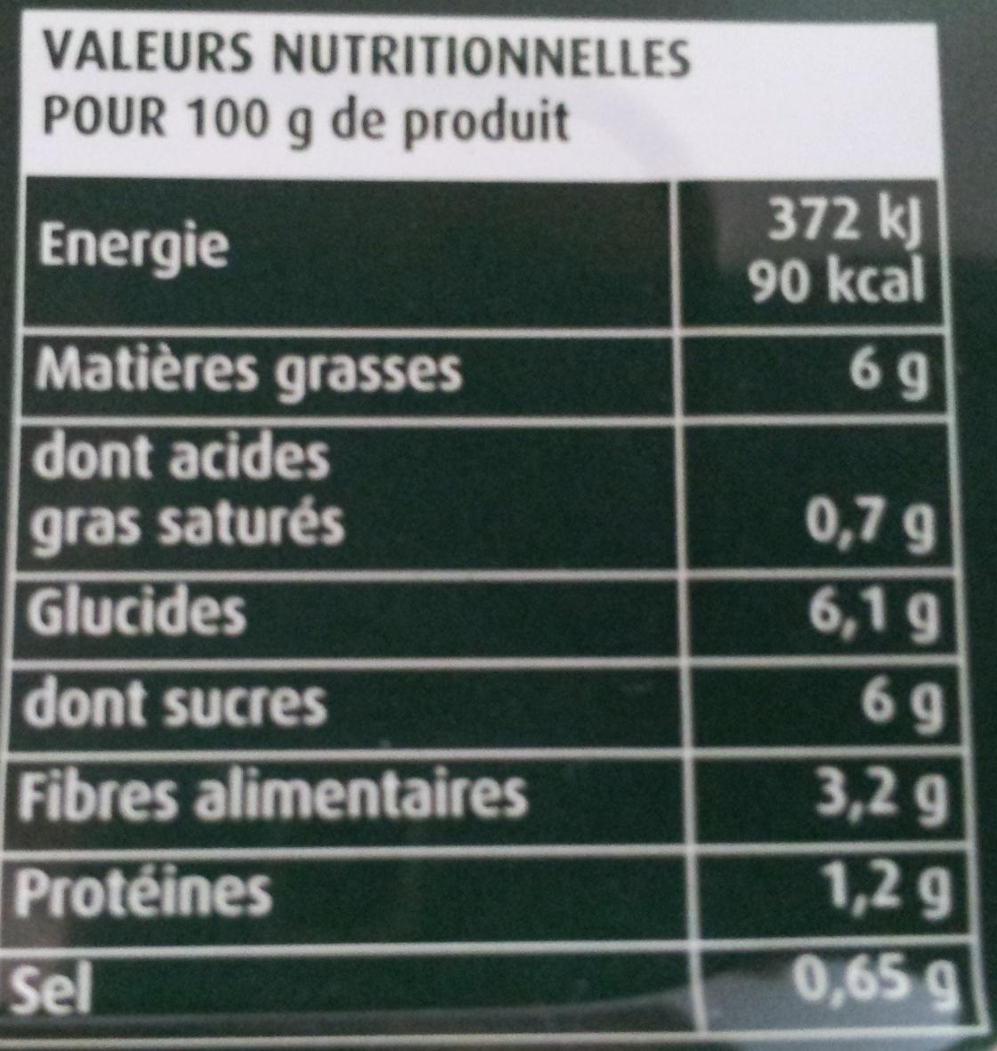Aubergines cuisinées à la provençale - Nutrition facts