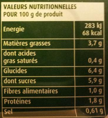 Courgettes cuisinées à la Provençale - Voedingswaarden