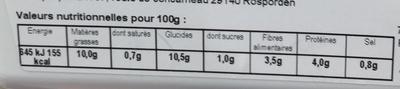 Lentilles au vinaigre de Xérès - Voedingswaarden