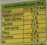 Taboulé - Nutrition facts - fr