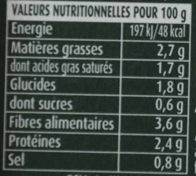 Champignons de Paris à la Crème fraîche - Voedingswaarden