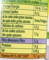 Judías verdes planas - Informação nutricional - es