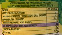 Crispy Mais - Nutrition facts - fr