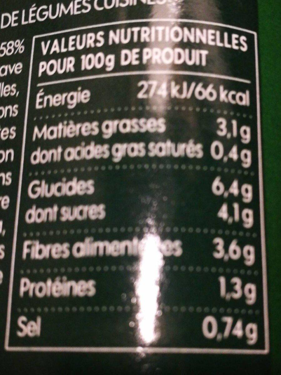 Légumes comportés pour Couscous - Informação nutricional - fr