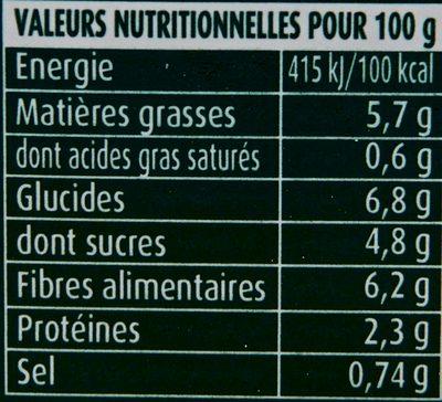 Tajine de Légumes Grillés - coriandre et raisins secs - Voedingswaarden - fr