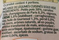 La Champêtre - petits pois - champignons de Paris - carottes - Ingrédients - fr