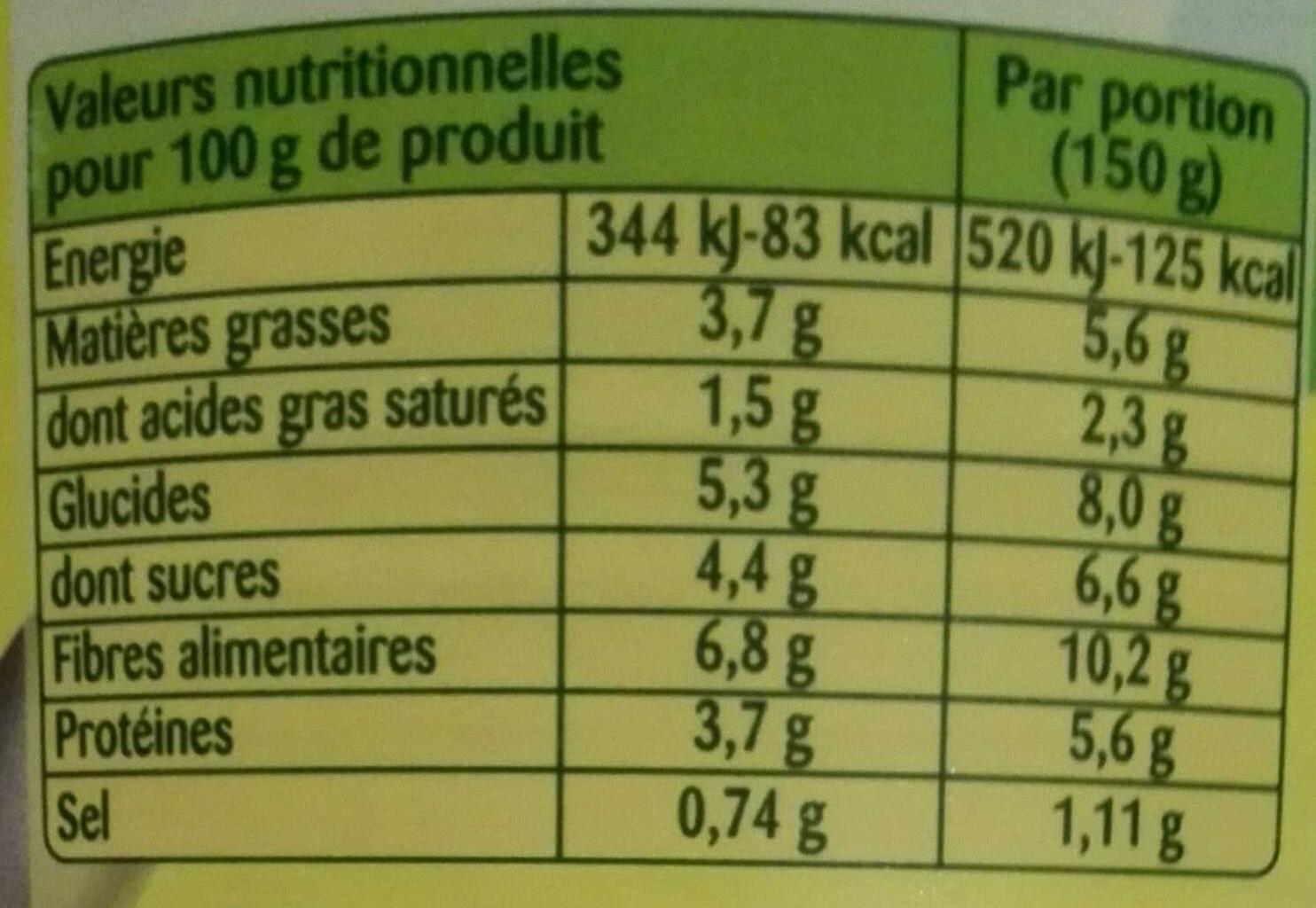 La Champêtre - petits pois - champignons de Paris - carottes - Informations nutritionnelles - fr