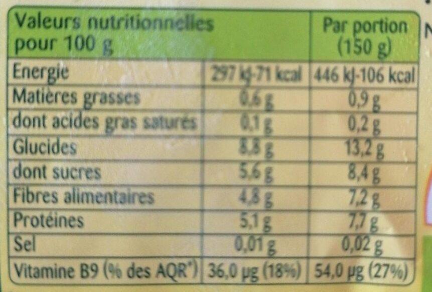 Le Petit Pois Extra fondant - Informazioni nutrizionali - fr