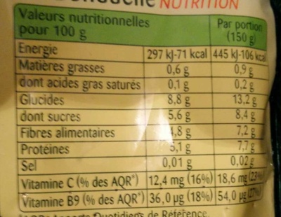 Le Petit Pois - Informations nutritionnelles