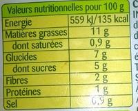 Coleslaw (Carotte, Chou blanc & Oignon), Sauce Douce - Informations nutritionnelles