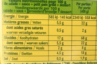 Formule Salade + Dessert Thon - Nutrition facts