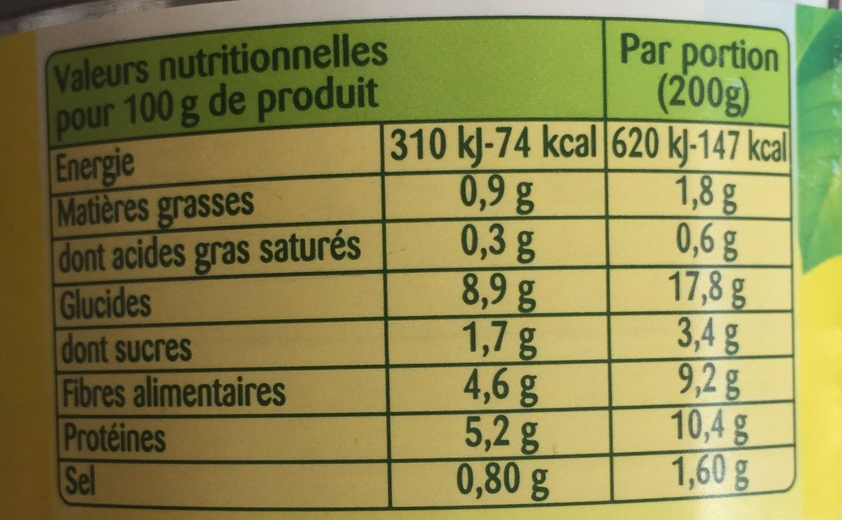 Haricots rouges façon chili - Nutrition facts
