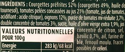 Courgettes Cuisinées à la Provençale - Ingredients