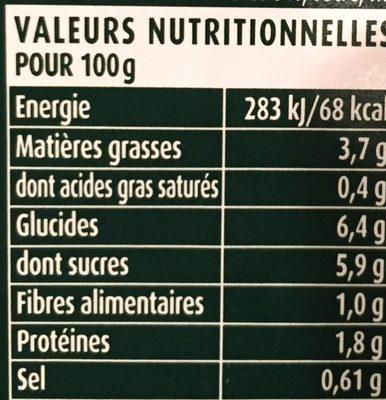 Courgettes Cuisinées à la Provençale - Nutrition facts