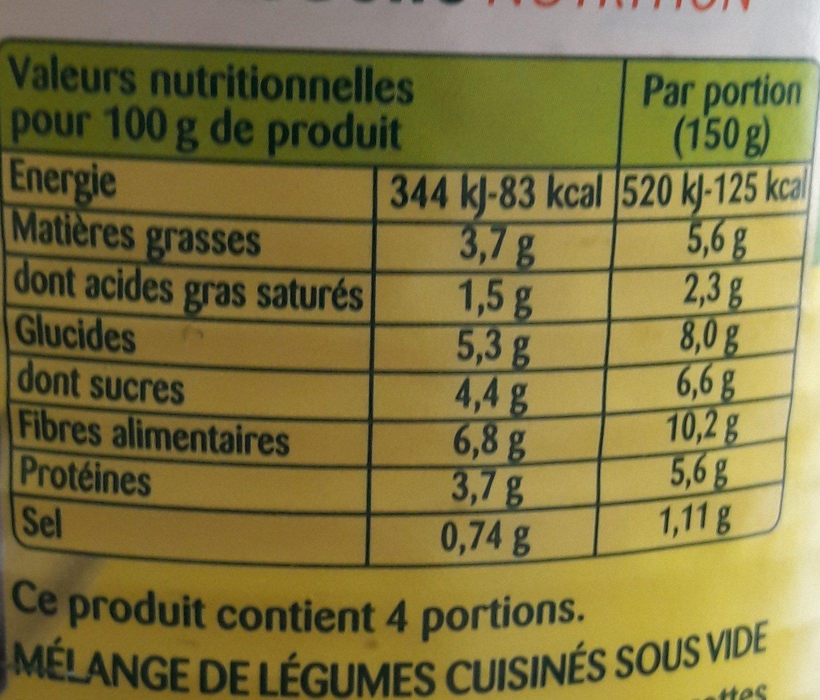Mélange de légumes La Champêtre A Poêler - Ingrediënten