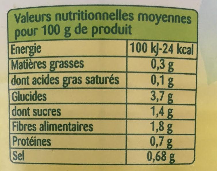 Légumes Façon Pot-au-Feu - Información nutricional - fr