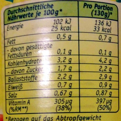 Mörchen sehr fein - Informations nutritionnelles - de