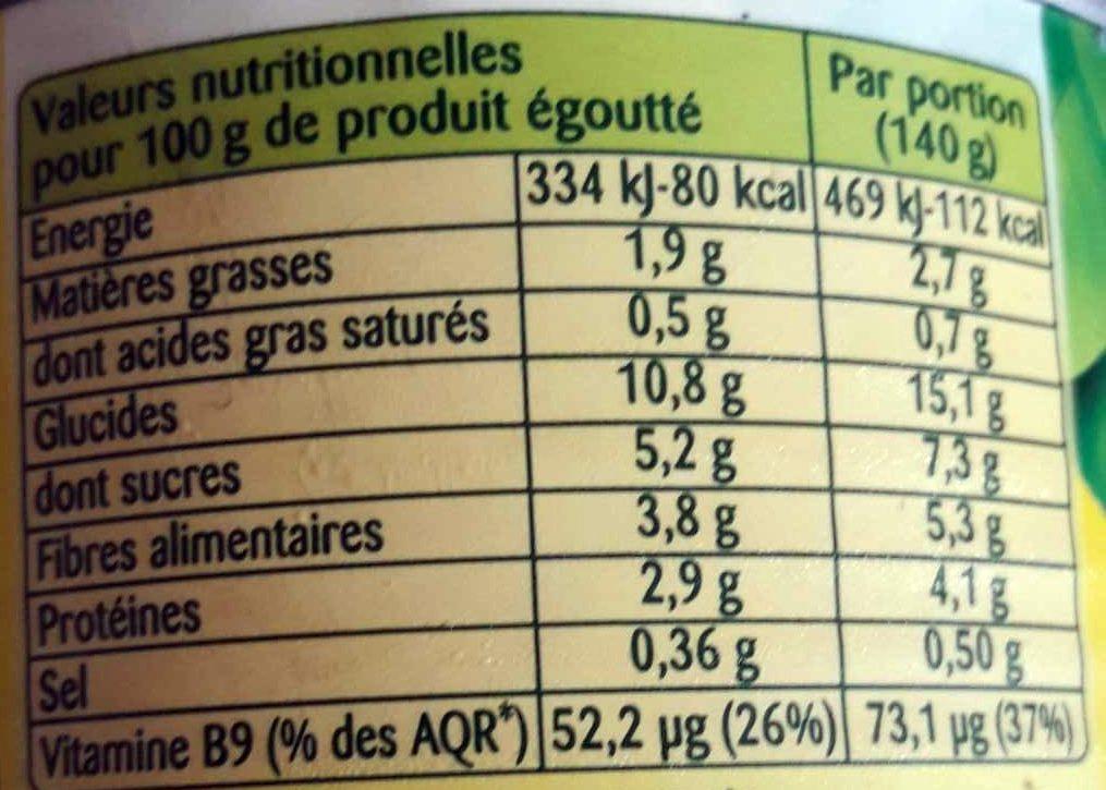 Maïs sans sucres ajoutés - Informations nutritionnelles - fr
