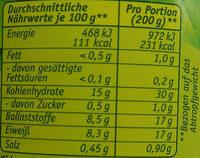 Kidney-Bohnen verzehrfertig - Información nutricional