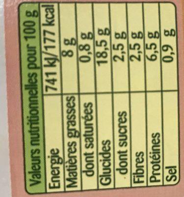 Taboulé poulet rôti - Informations nutritionnelles