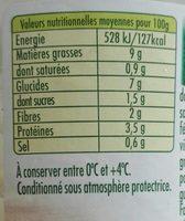 Piémontaise au poulet Rôti - Informations nutritionnelles - fr