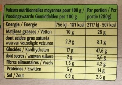 La Grecque - Informations nutritionnelles