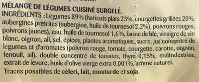 L'espagnole - Ingredients - fr