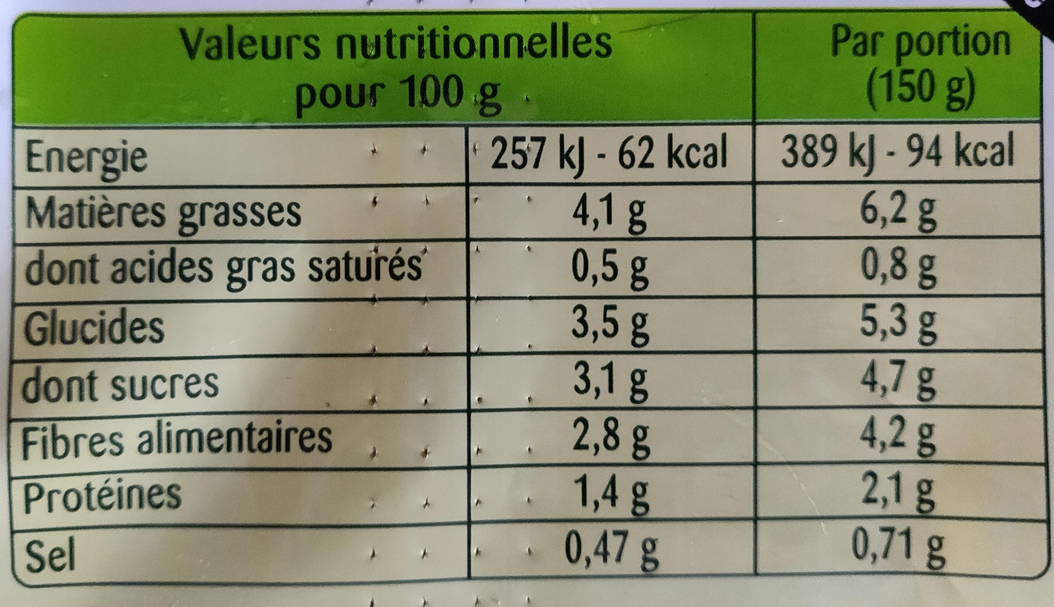 L'espagnole - Nutrition facts - fr