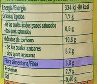 Maiz dulce - Información nutricional - es