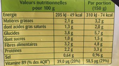 Purée Délice Harricot vert, Courgettes, Épinards,  Pois,  Crème - Informations nutritionnelles - fr