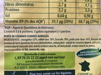 Purée délice Courgettes, Céleri, Brocolis, Pois - Ingrediënten - fr