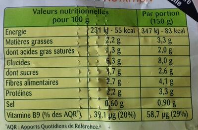 Purée délice Courgettes, Céleri, Brocolis, Pois - Voedingswaarden - fr