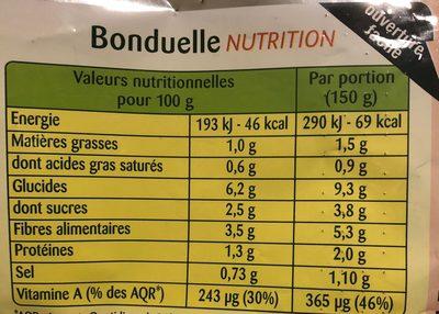 Purée Délice Duo Douceur Carottes, Potiron, Crème - Nutrition facts