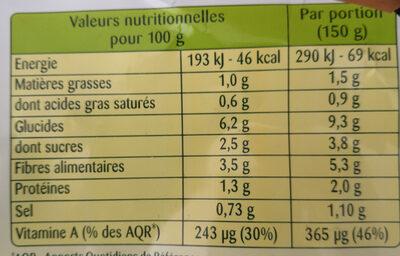 Purée Délice, Carottes, Potiron Crème si douce - Nutrition facts - fr