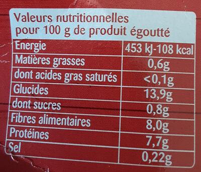 Touche de haricots rouges - Informations nutritionnelles - fr