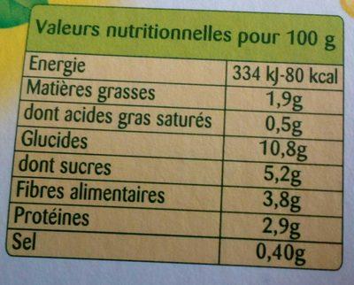 Bonduelle mais doux en grains sous vide - Nährwertangaben