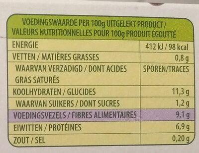 Minipack Zwarte Bonen - Nutrition facts - nl