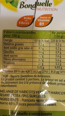 Haricots verts et Haricots beurre - Ingredients - fr
