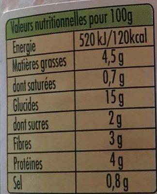 Graines de salade - Informations nutritionnelles - fr