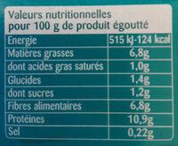 Il tuo tocco di soia edamame - Informations nutritionnelles - fr