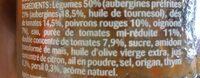 Aubergines et thym en sauce - Ingrédients - fr
