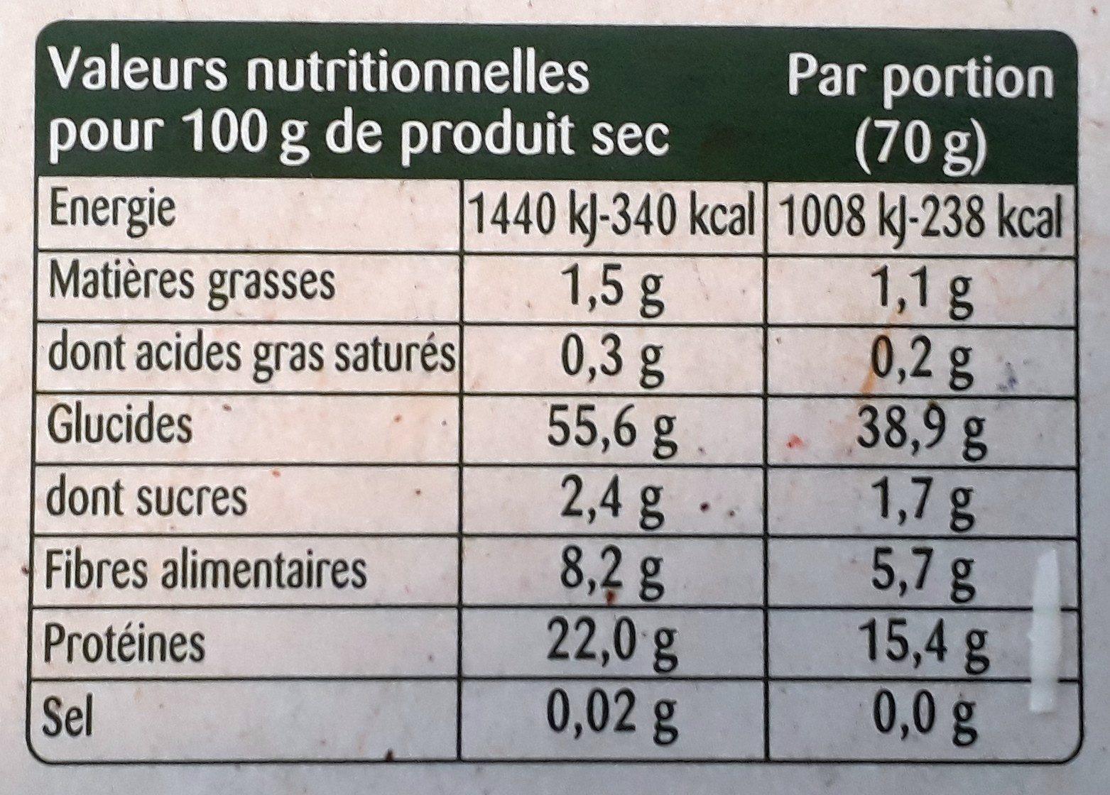 Légumiô Pasta Lentilles Corail et Carottes - Voedingswaarden