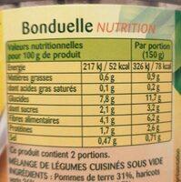 La Parisienne à Poêler - Informations nutritionnelles - fr