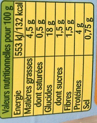Riz à la Provençale au Thon & Basilic - Información nutricional - fr