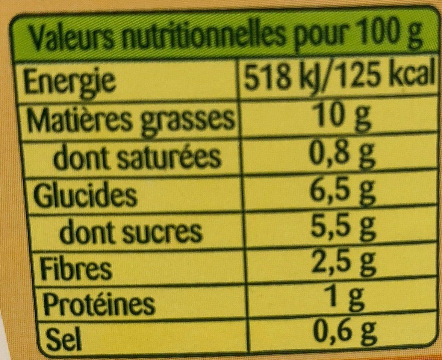 Coleslaw à la moutarde à l'ancienne - Nutrition facts