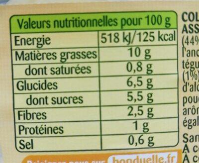 Coleslaw à la moutarde à l'ancienne - Informations nutritionnelles - fr