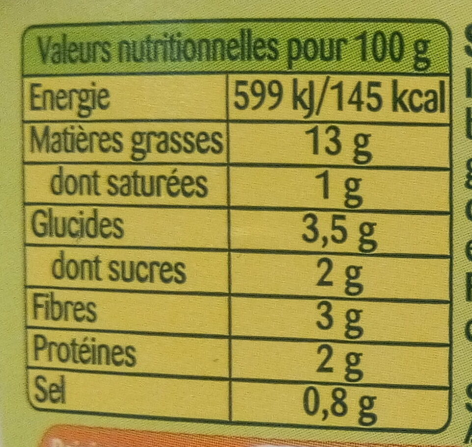 Céleri remoulade au fromage blanc - Informations nutritionnelles - fr