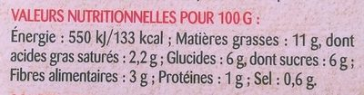 Coleslaw Ananas & Noix de coco - Les Créatives - Nutrition facts - fr